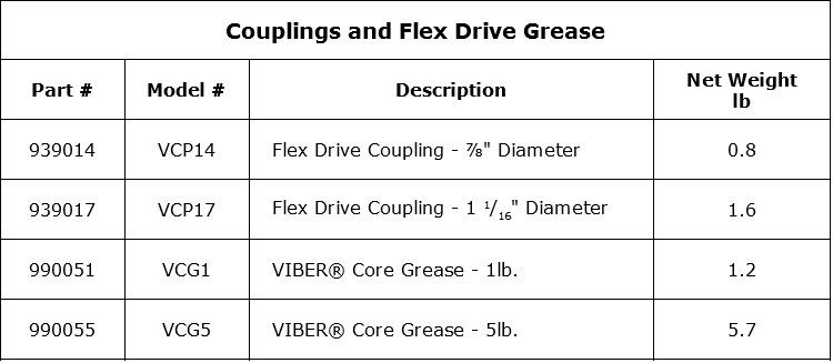 Coupling and Flex