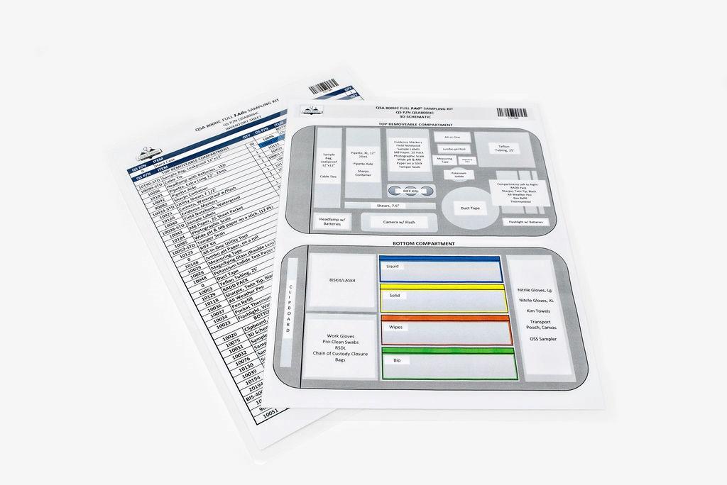 QSA800HC Inventory Schematic